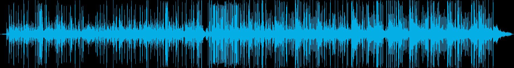 Freeなリズムテクノの再生済みの波形
