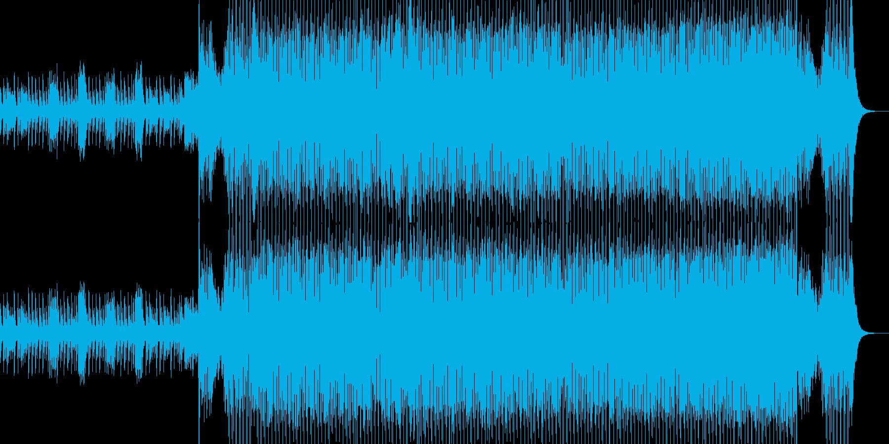 さくらさくらのtechnoダンスアレンジの再生済みの波形