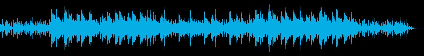 ビートなしBGMなどに明るくシンプルな曲の再生済みの波形