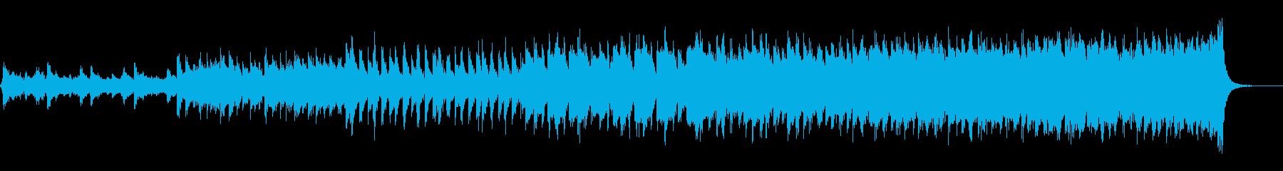 エピックオーケストラ/SFゲーム・映画系の再生済みの波形