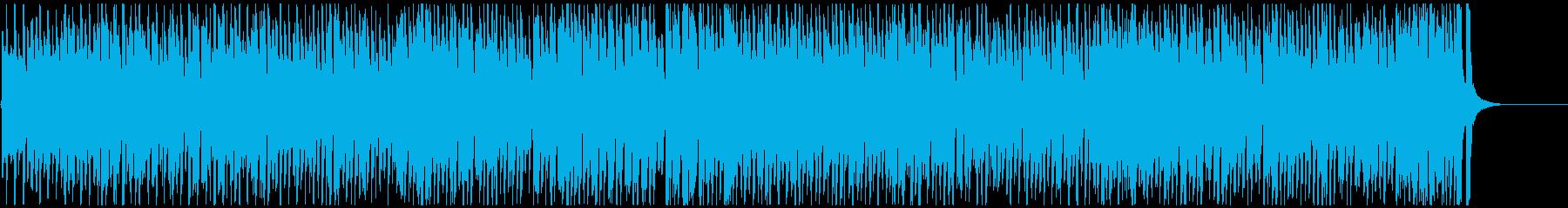 カートゥーンっぽいどたばたコミカルBGMの再生済みの波形
