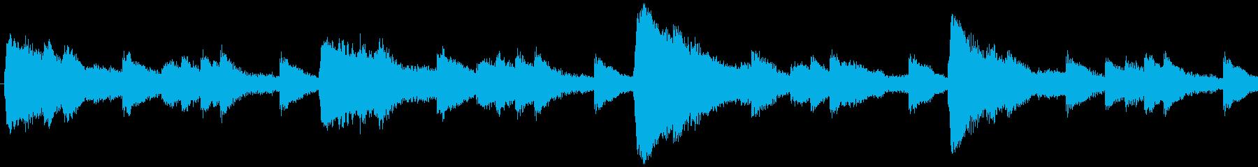 環境にやさしい事業紹介のCM曲-ループ1の再生済みの波形