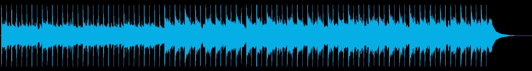 Corporate Guitar 146の再生済みの波形