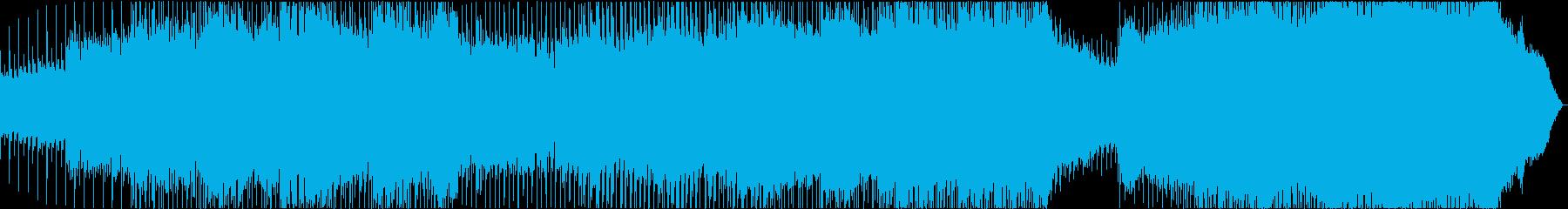 疾走シーンのパンキッシュバンドサウンドの再生済みの波形
