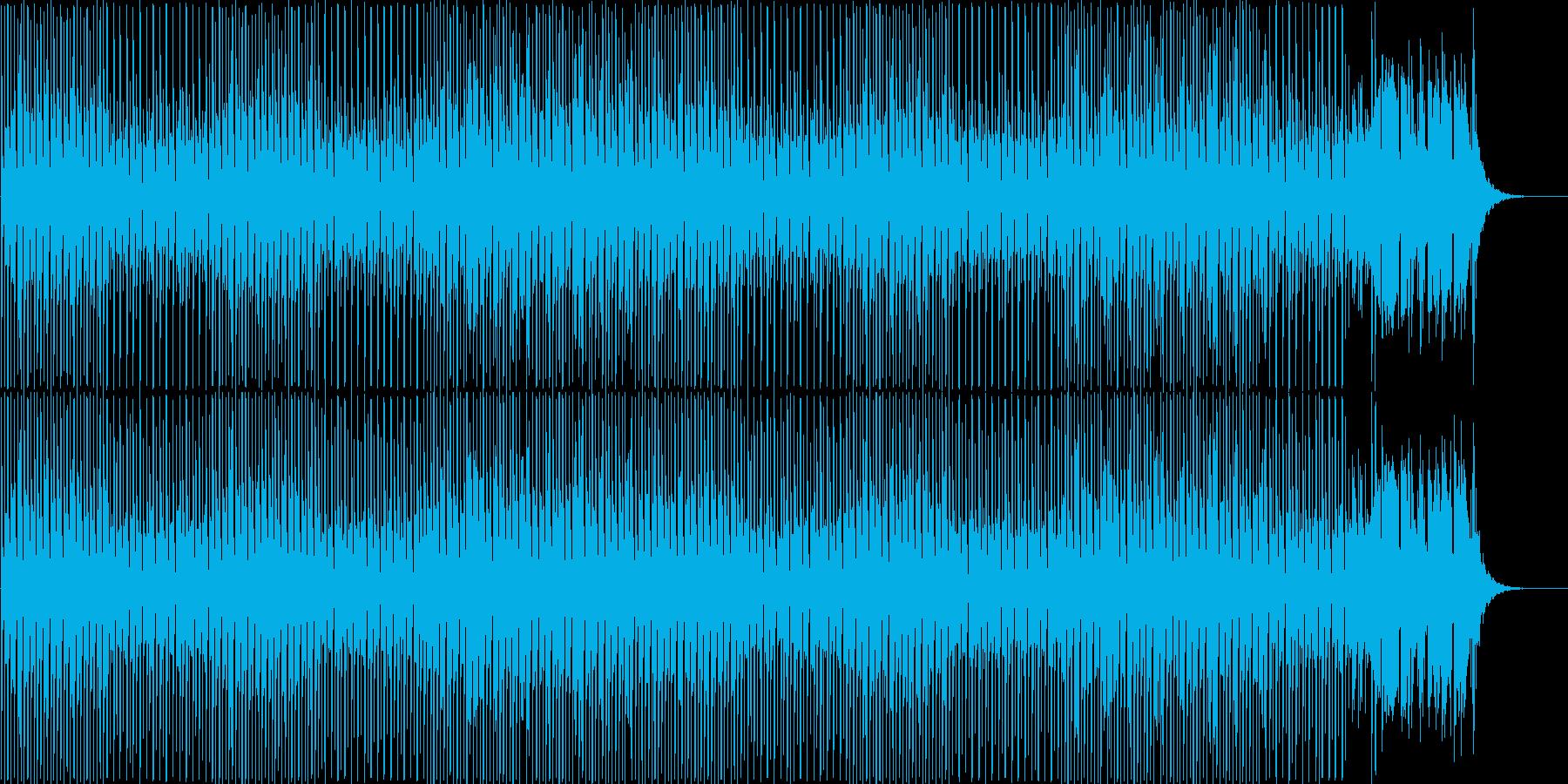 EDM&トランス系。シンセ遊びの再生済みの波形