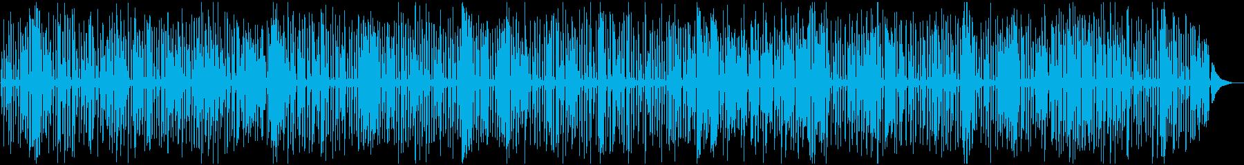 YouTube、楽しいレトロジャズピアノの再生済みの波形