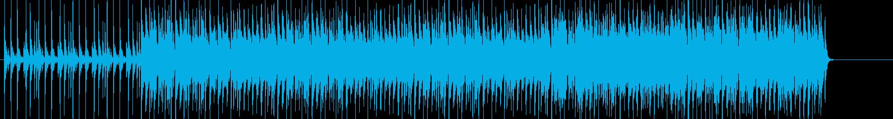 【カントリー】コミカルなカントリーの再生済みの波形