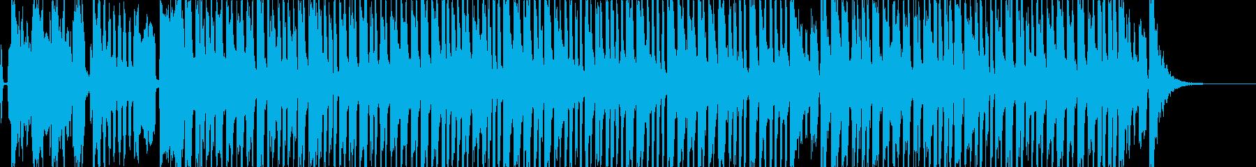 子供向けのわんぱくなマーチBGMの再生済みの波形