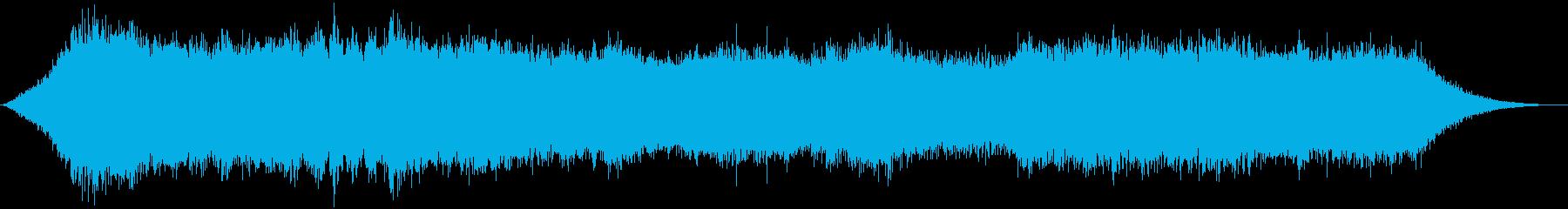 アクティビティオーケストラアトナル...の再生済みの波形
