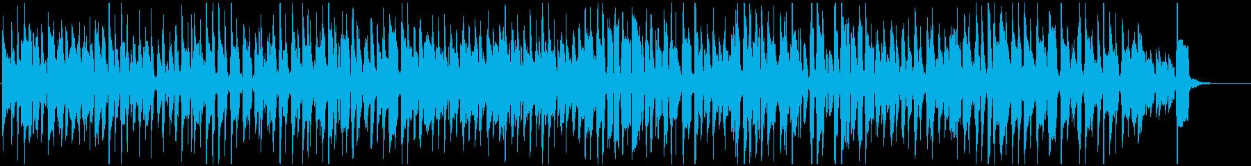 レトロジャズ、ジプシースイング※60秒版の再生済みの波形