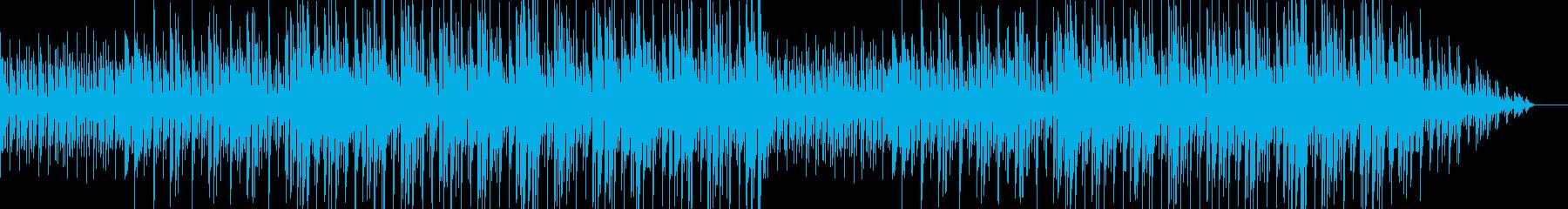 「80年代」の影響を受けたテクノグ...の再生済みの波形