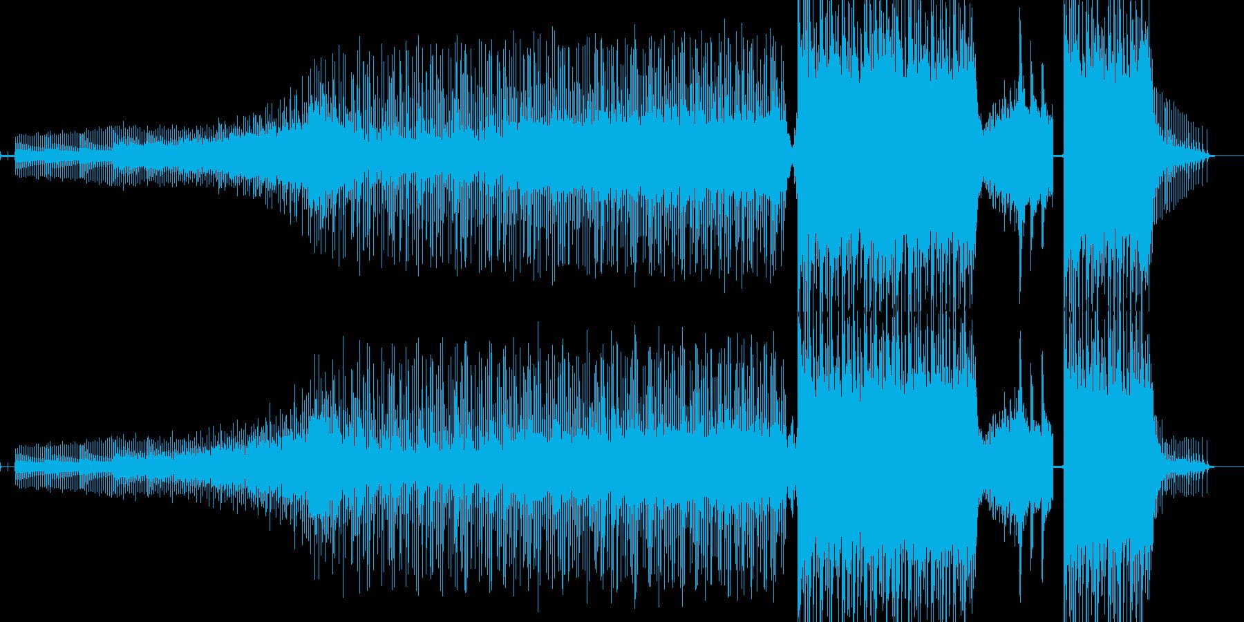 暗闇の恐怖を表現したサウンドの再生済みの波形