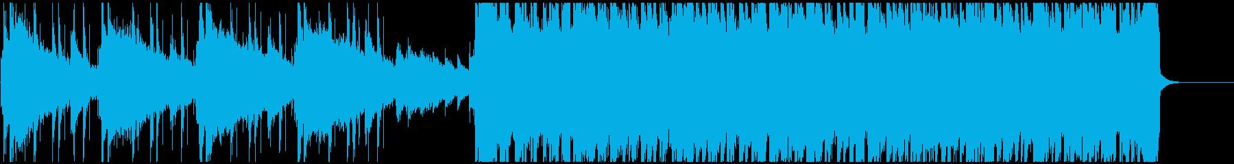 シンプルな骨太ロックの再生済みの波形