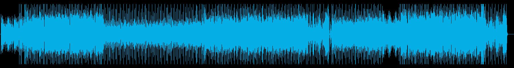 明るくてファンキーなポップBGMの再生済みの波形