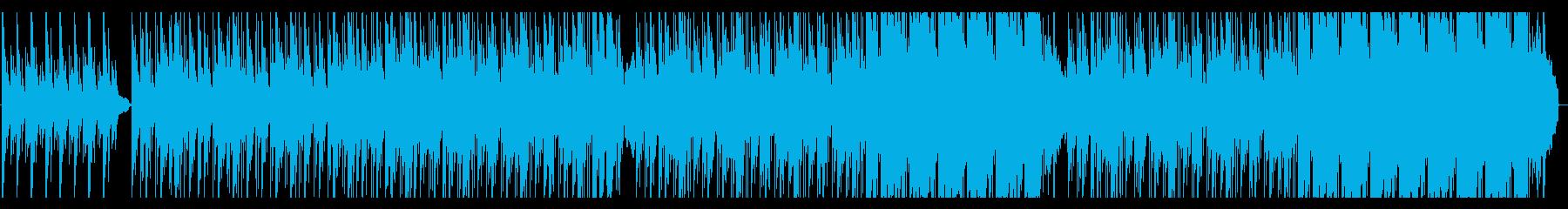 ピアノ・悲しげ・寂しげ・ヒップホップの再生済みの波形