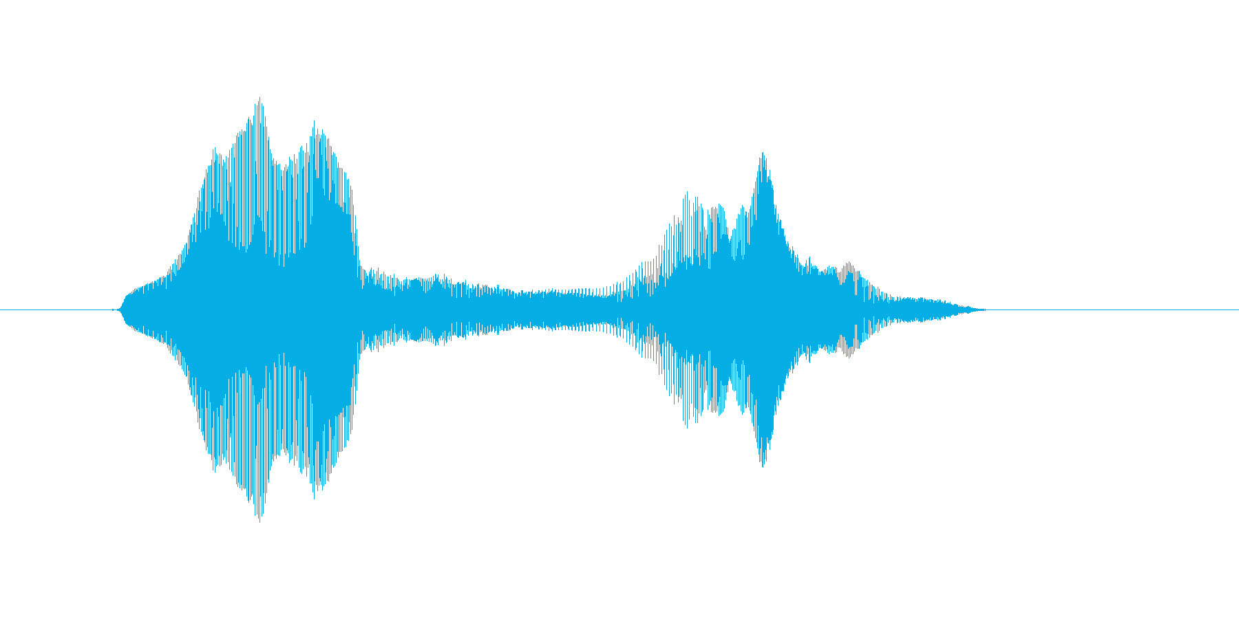 にゃんにゃん♪の再生済みの波形