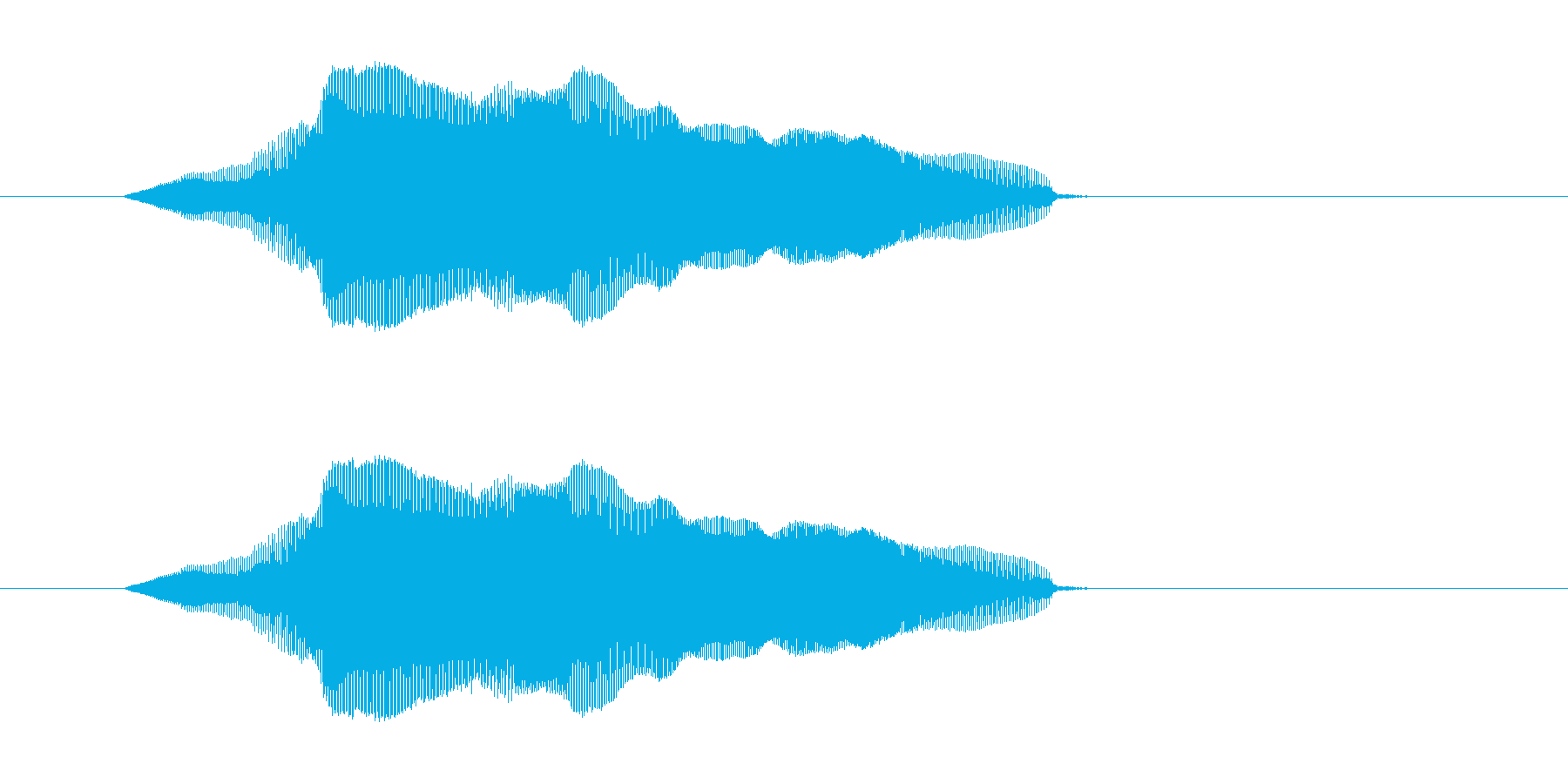 にゃーおの再生済みの波形