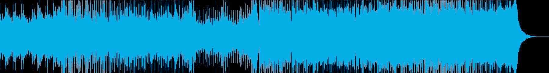 80's シンセウェーブ レトロ 洋楽の再生済みの波形
