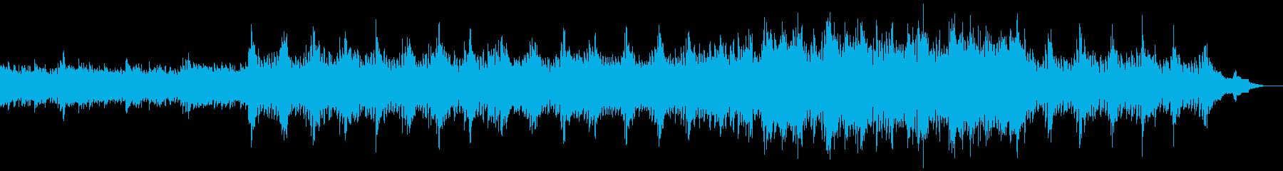 何かを成し遂げるような気持ちになるBGMの再生済みの波形