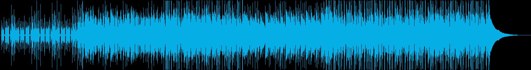 ギター/パーカッション/夏っぽい陽気な曲の再生済みの波形