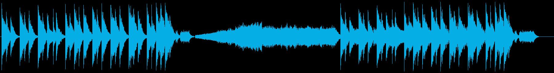 Abient Pianoの再生済みの波形