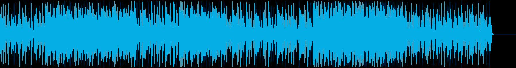 クールなゲーム曲/シンセサイザーの再生済みの波形