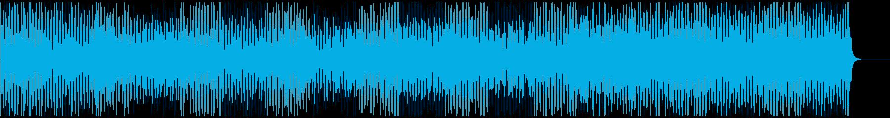 沖縄のエイサー系BGMの再生済みの波形