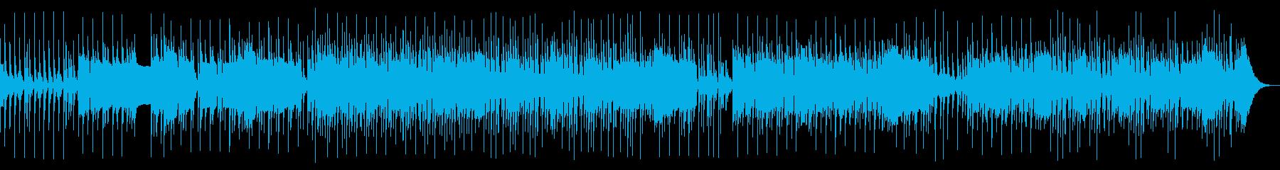 ベースとドラムの劇渋ロックの再生済みの波形