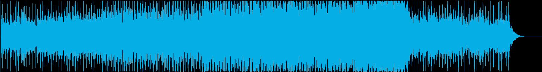 陽気で徐々に盛り上がるケルト風楽曲①の再生済みの波形