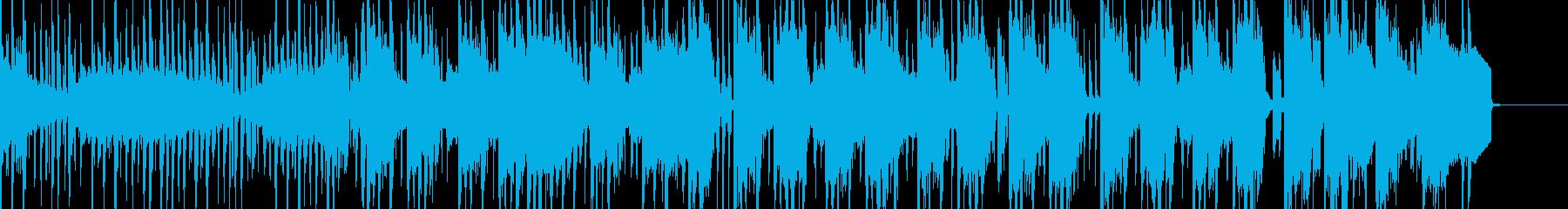 DJバトルのようなブレイクビーツの再生済みの波形