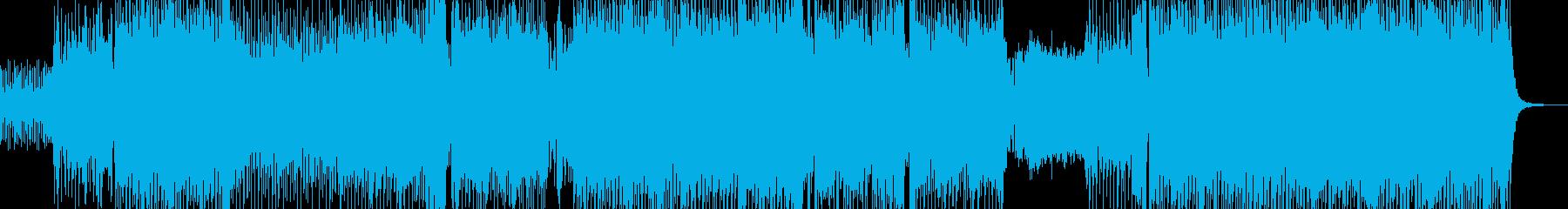 激しいド派手な展開に適したテクノ 短尺+の再生済みの波形
