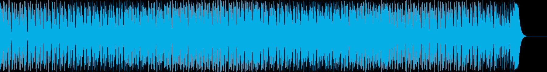 ループがしやすいミニマルテクノの再生済みの波形