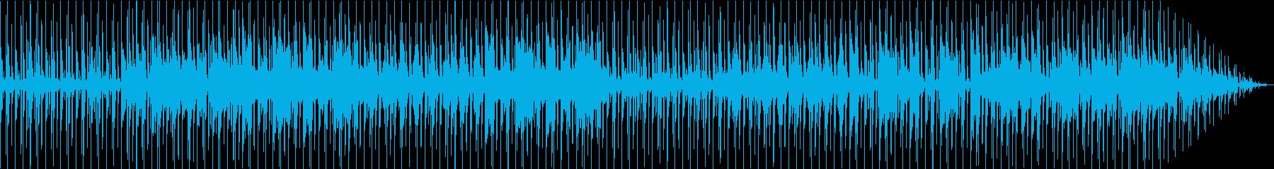 cyber danceの再生済みの波形