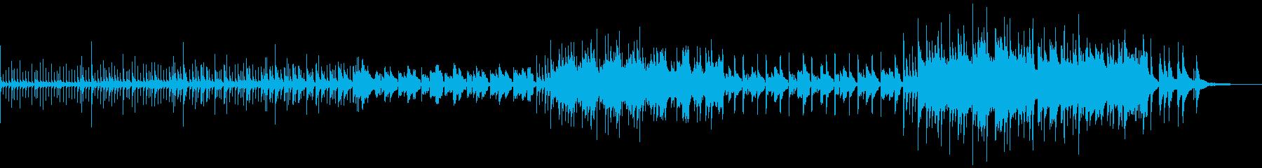 哀愁のあるノスタルジック系BGMの再生済みの波形