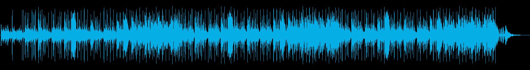 晴れのちお出かけBGMの再生済みの波形