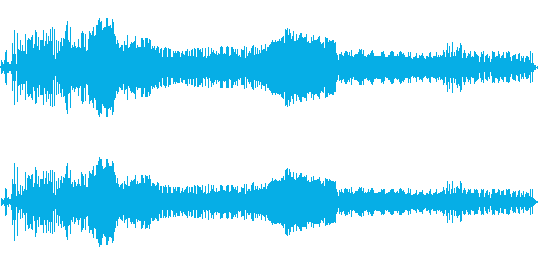 ゾンビの断末魔の再生済みの波形