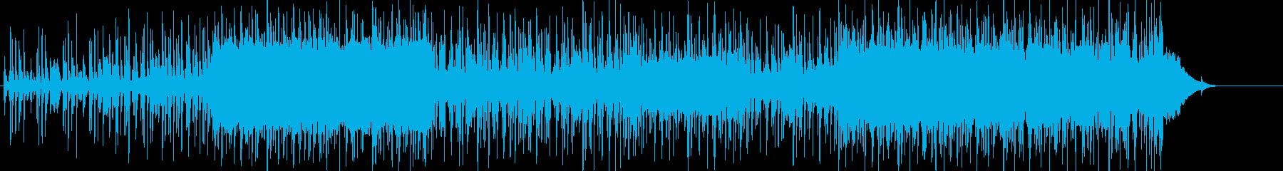 尾行シーンのBGM / サイケなBGMの再生済みの波形