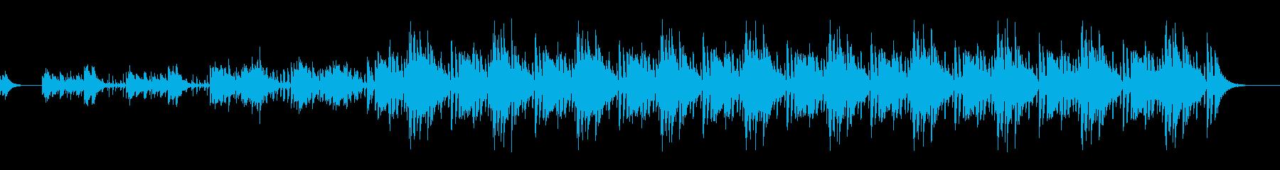 ノービートバージョンの再生済みの波形