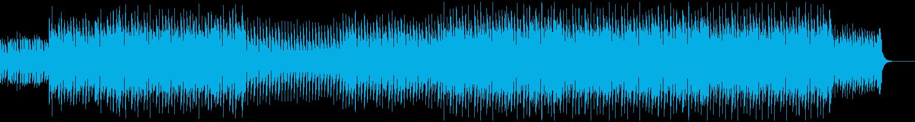 スポーツのオープニングっぽいトランス曲の再生済みの波形