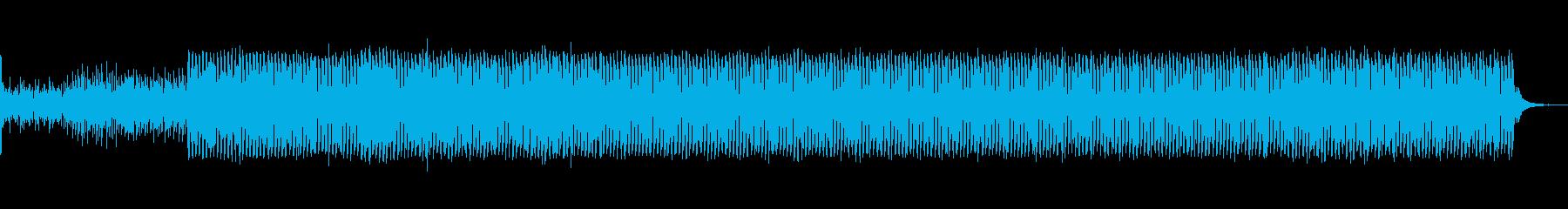 家。ファンク。の再生済みの波形