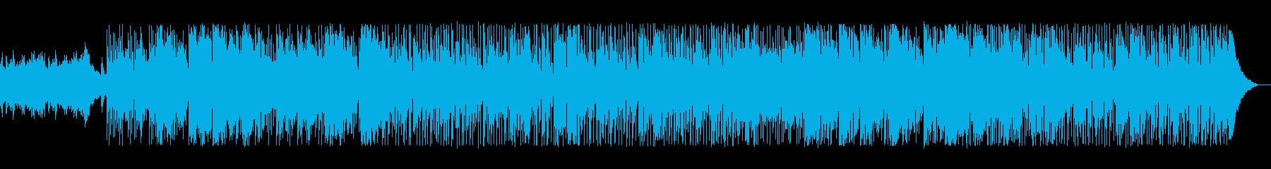 イージーリスニング アクション 説...の再生済みの波形