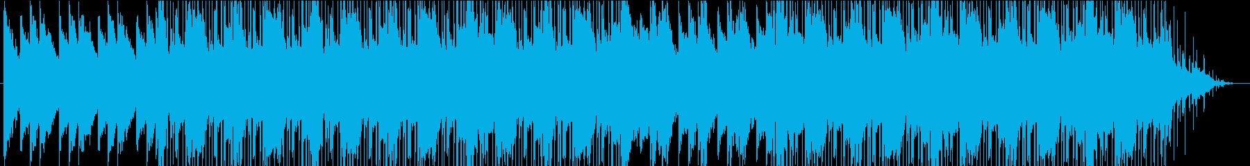 不安が募る不気味な雰囲気のBGMの再生済みの波形