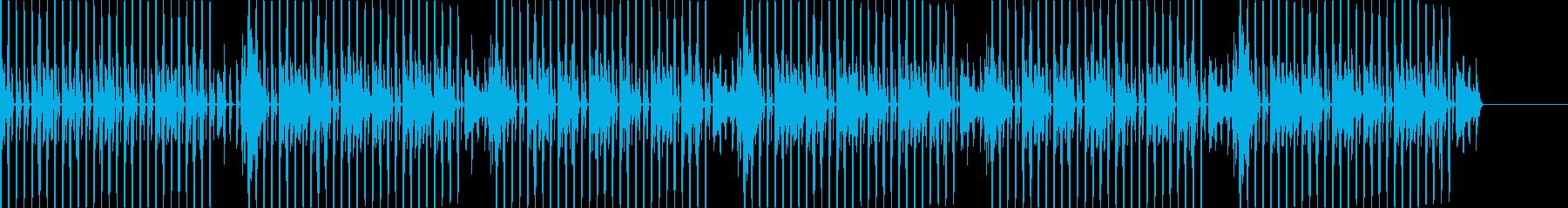 ブラスが印象的なリズミカルな曲の再生済みの波形