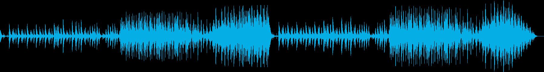 ドキドキするシーン(弦楽器とドラムス)の再生済みの波形
