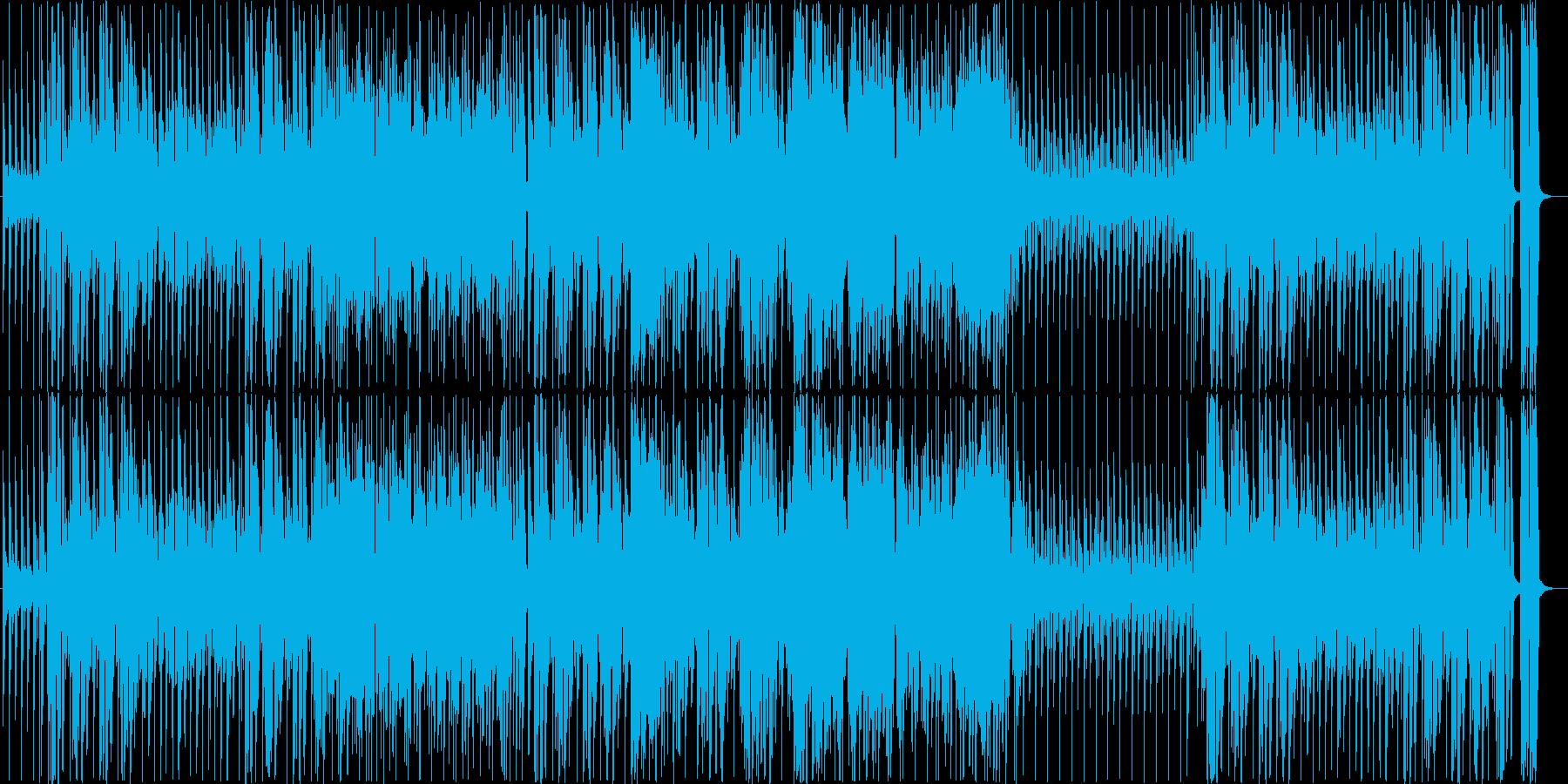 明るくファンキーなホーンセクションの再生済みの波形