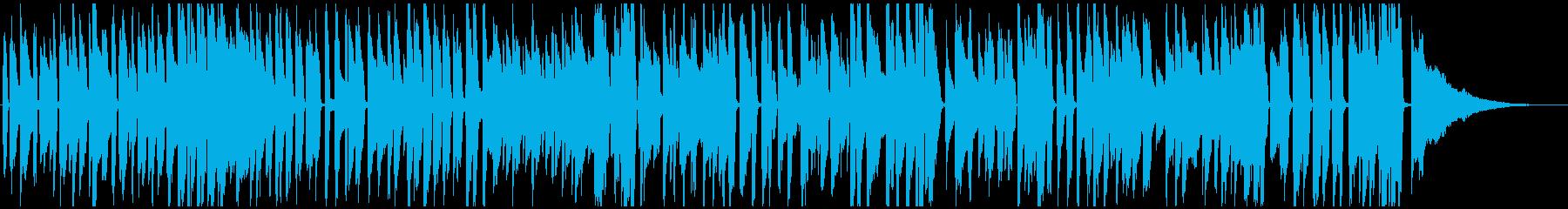 YouTube系ピアノジャズ 料理映像等の再生済みの波形