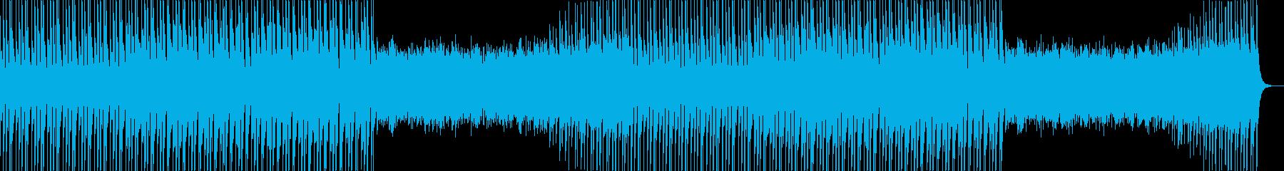 朝の爽やかなニュースでシンセBGMの再生済みの波形