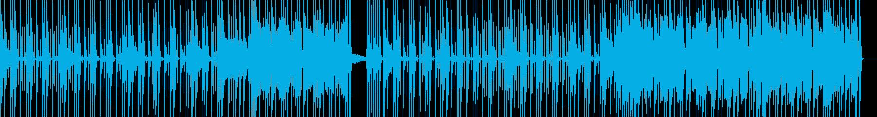 ベースと手拍子が印象的、アクティブな曲の再生済みの波形