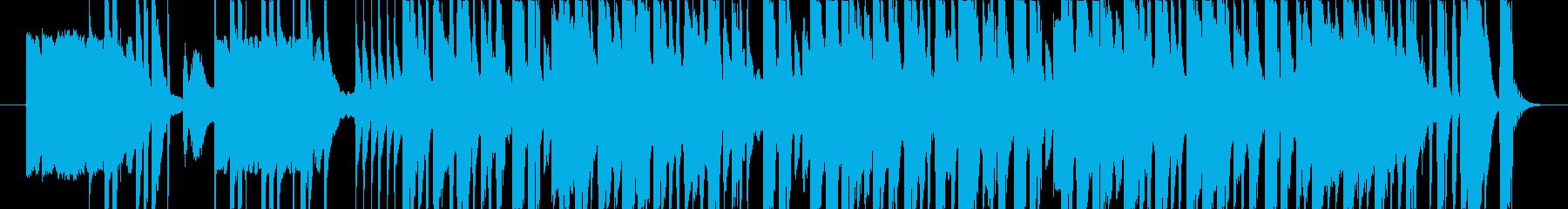 ピコピココミカル・バラエティ番組BGMその再生済みの波形