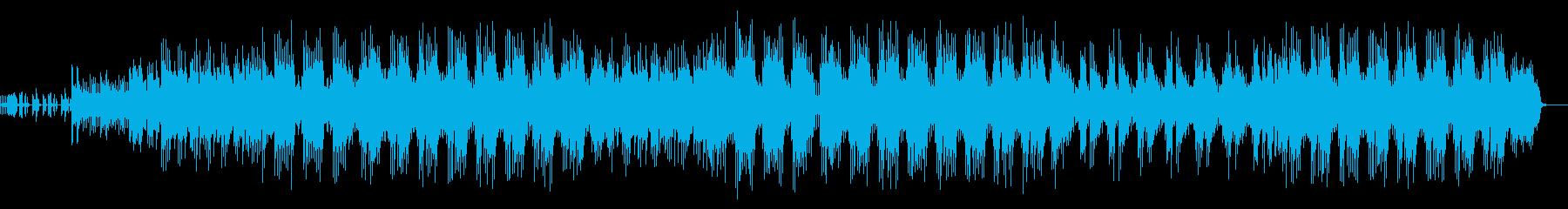 アンダーグラウンドなBGMの再生済みの波形